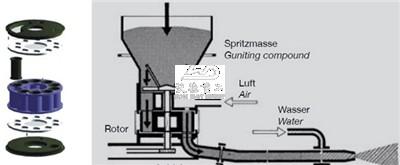 Small guniting machine for refractory repairs Singapore