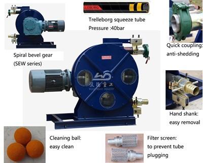 Cheap peristaltic hose tubing pump for drill