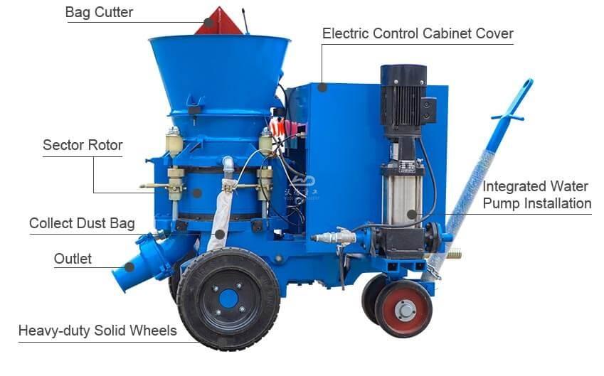 Refractory concrete gunning machine for sale