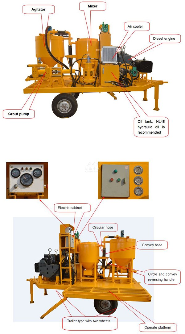 grouting injection plant for sale