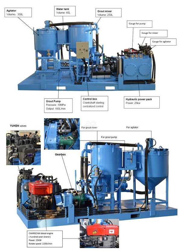 mixer grouting plant