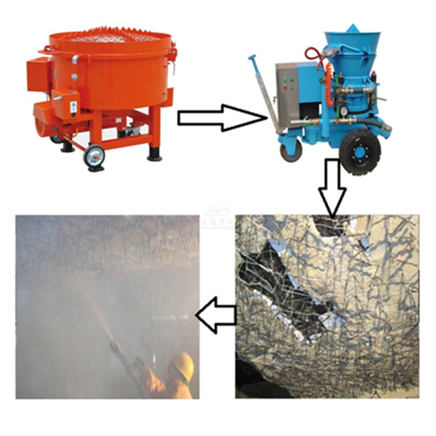 Application of GRM refractory mixer
