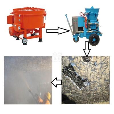 refractory pan mixer application