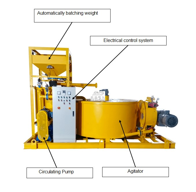 grout  station equipment