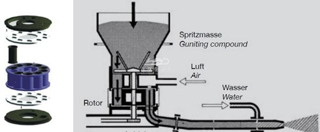 refractory spraying machine price