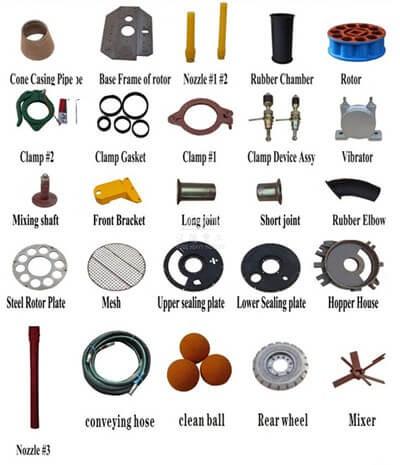 gunning machine accessories