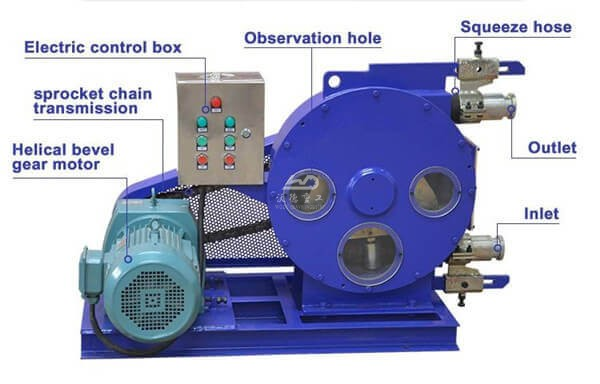squeeze pump for foam concrete