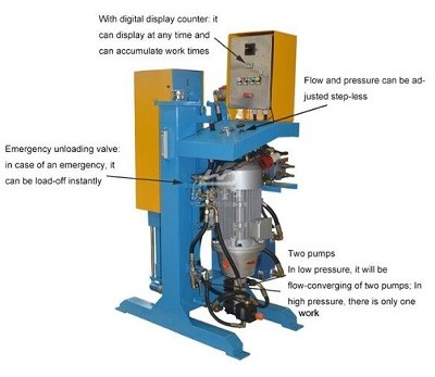 injection grouting pump supplier