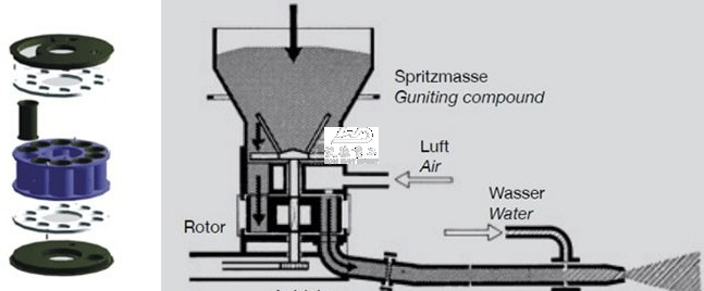 refractory spraying machine price